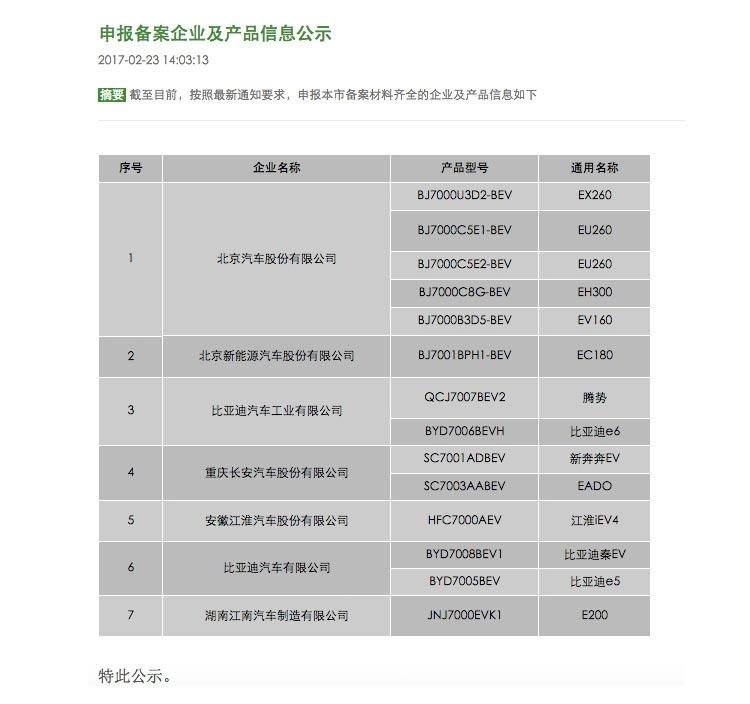 北京新一批新能源备案信息公示.jpg