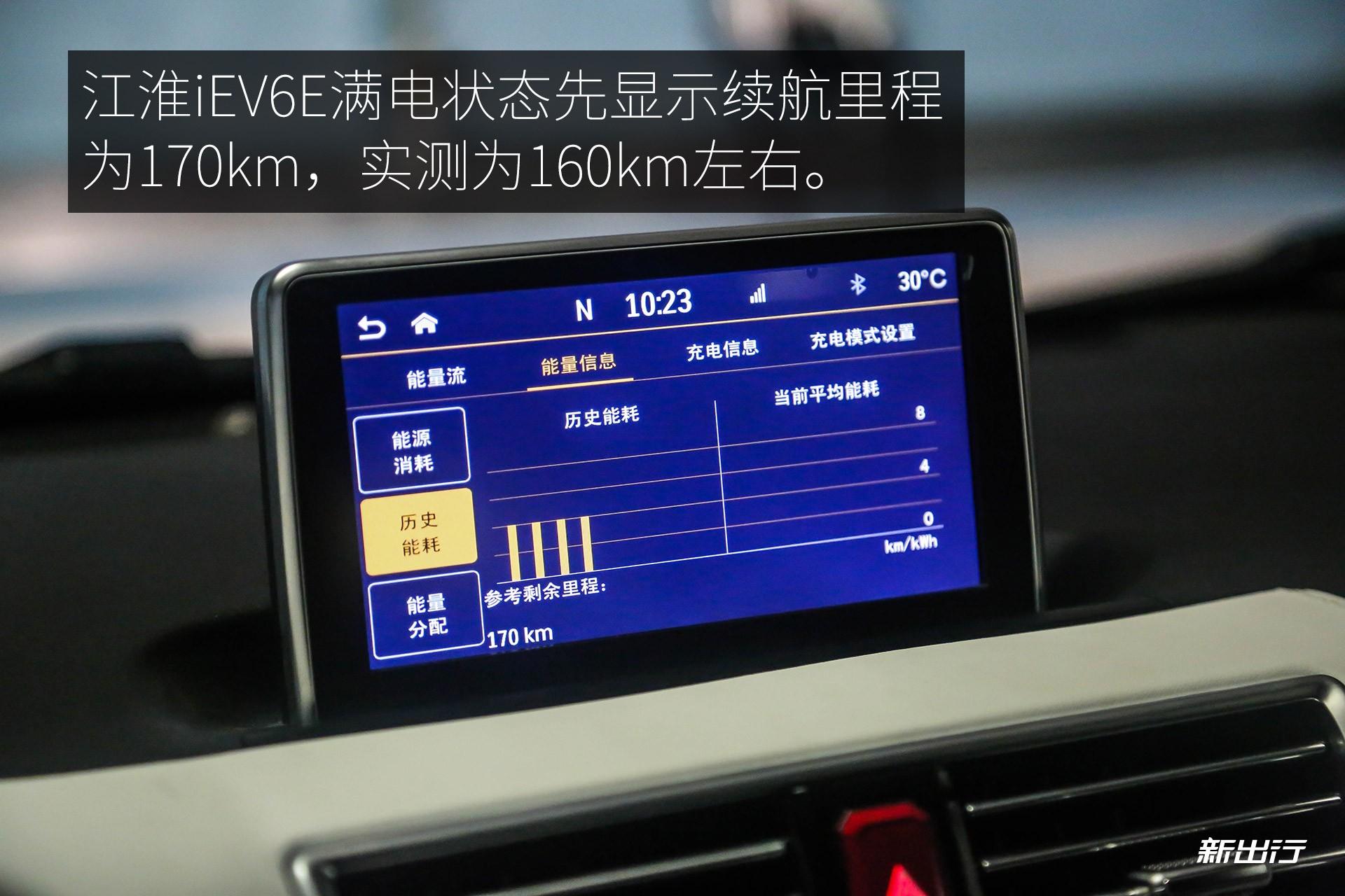 18-新出行5辆微型电动车横评.jpg