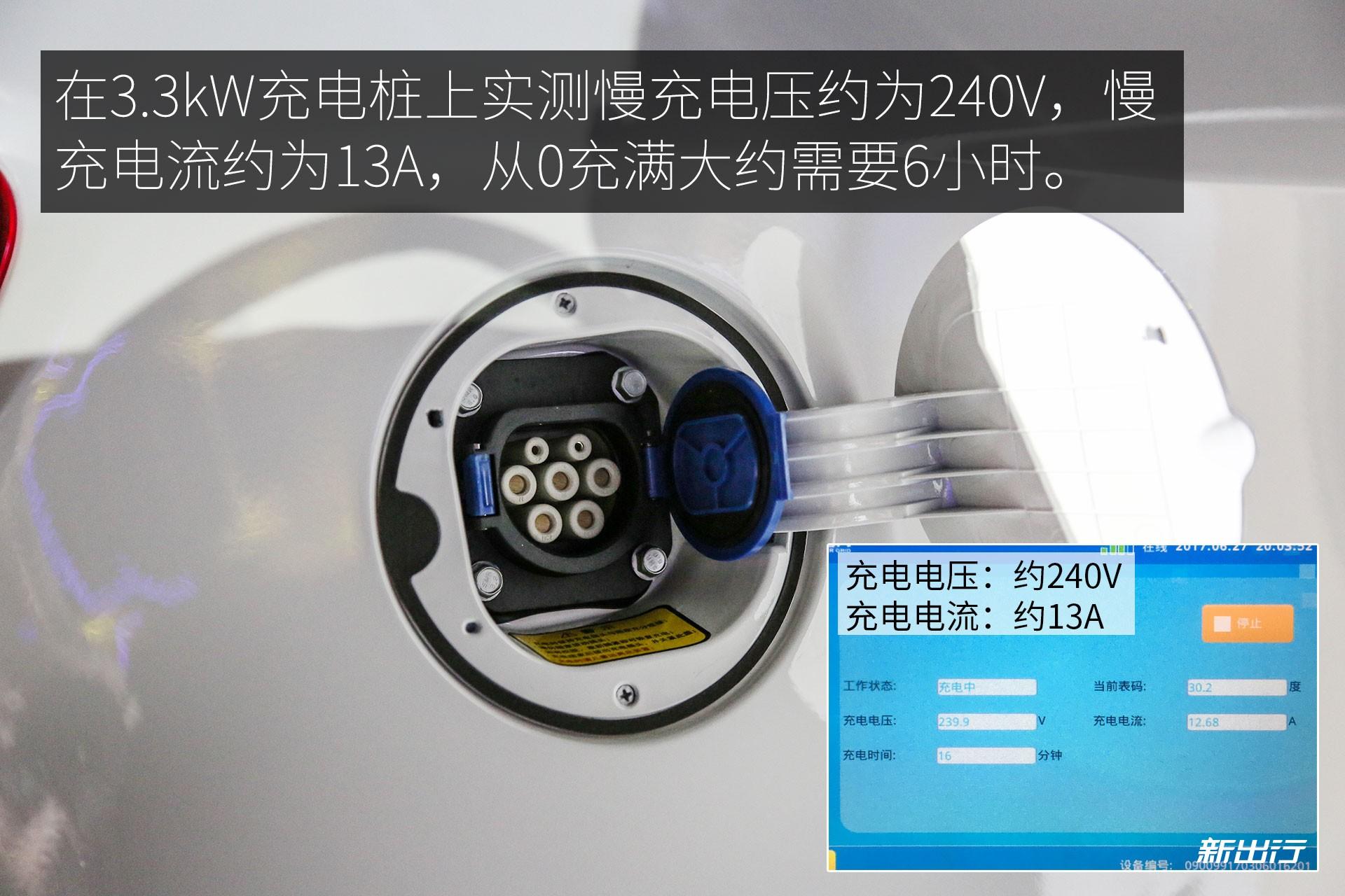 6-新出行5辆微型电动车横评.jpg