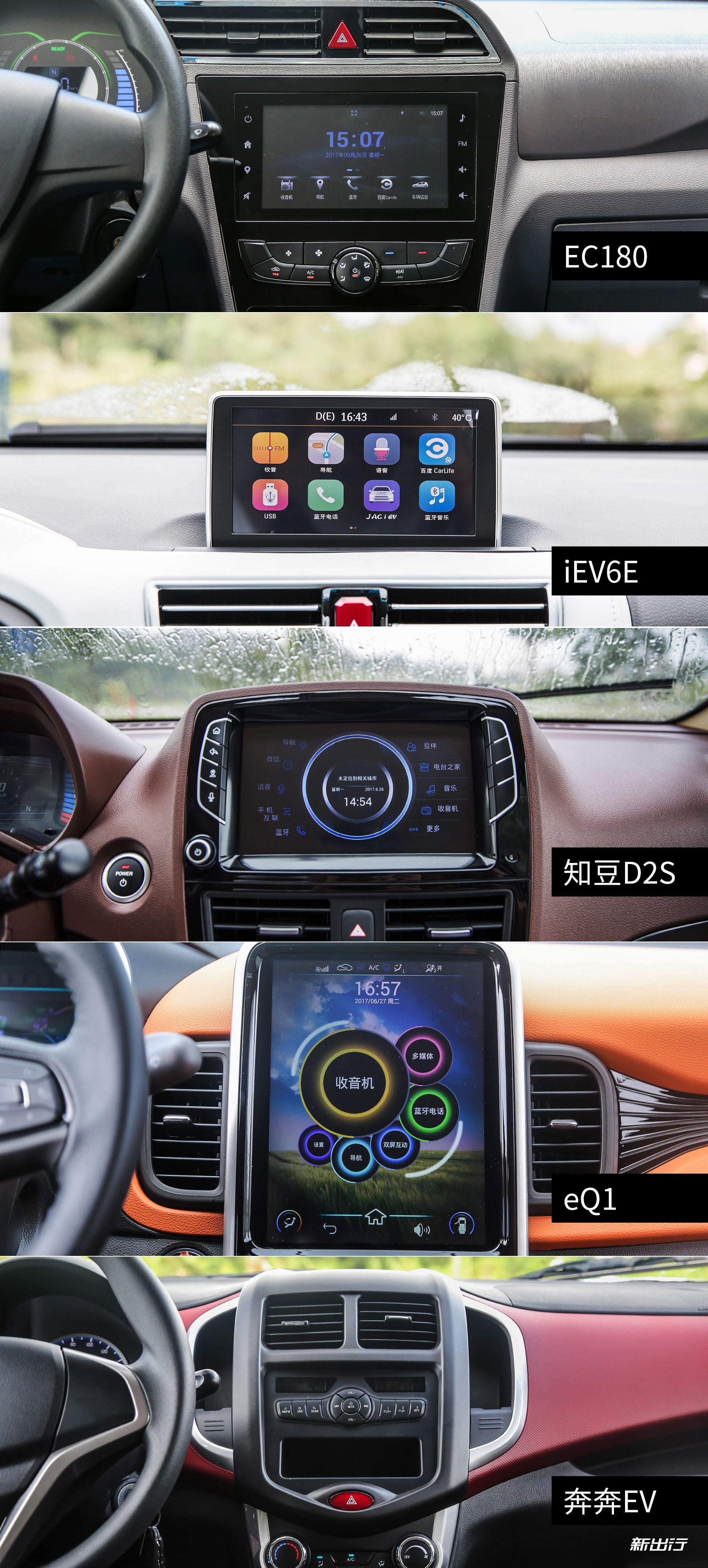 五车对比_多媒体系统对比_全局图片.jpg