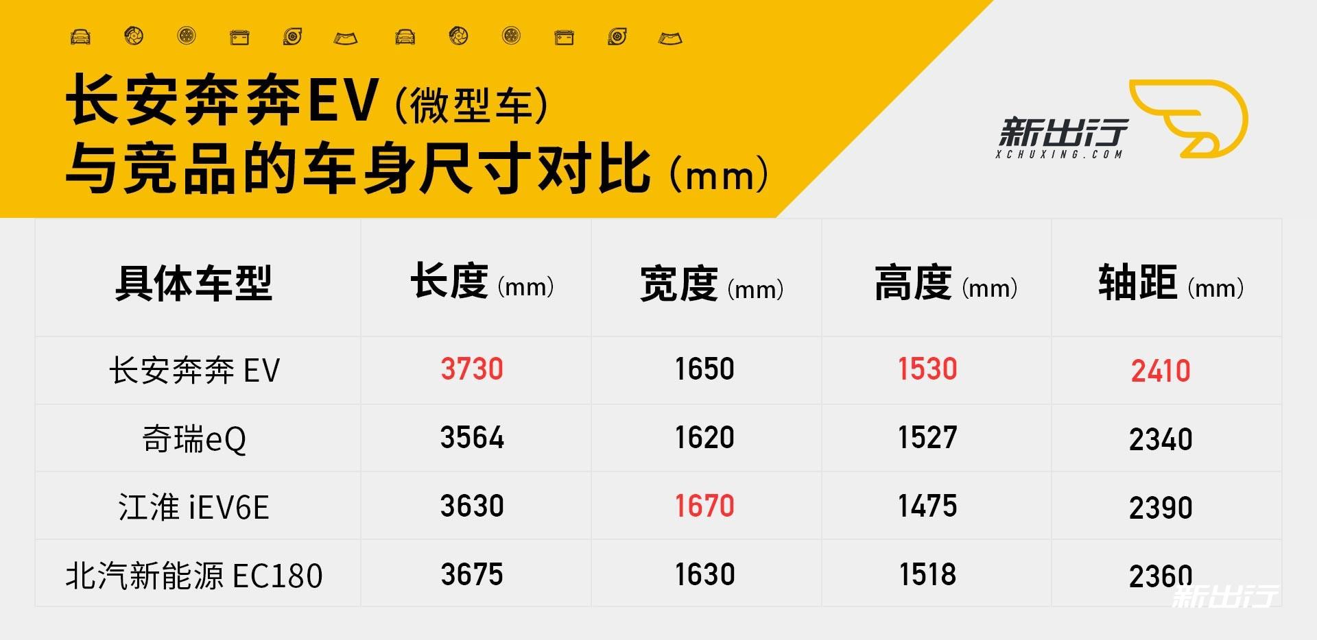 车身尺寸对比.jpg