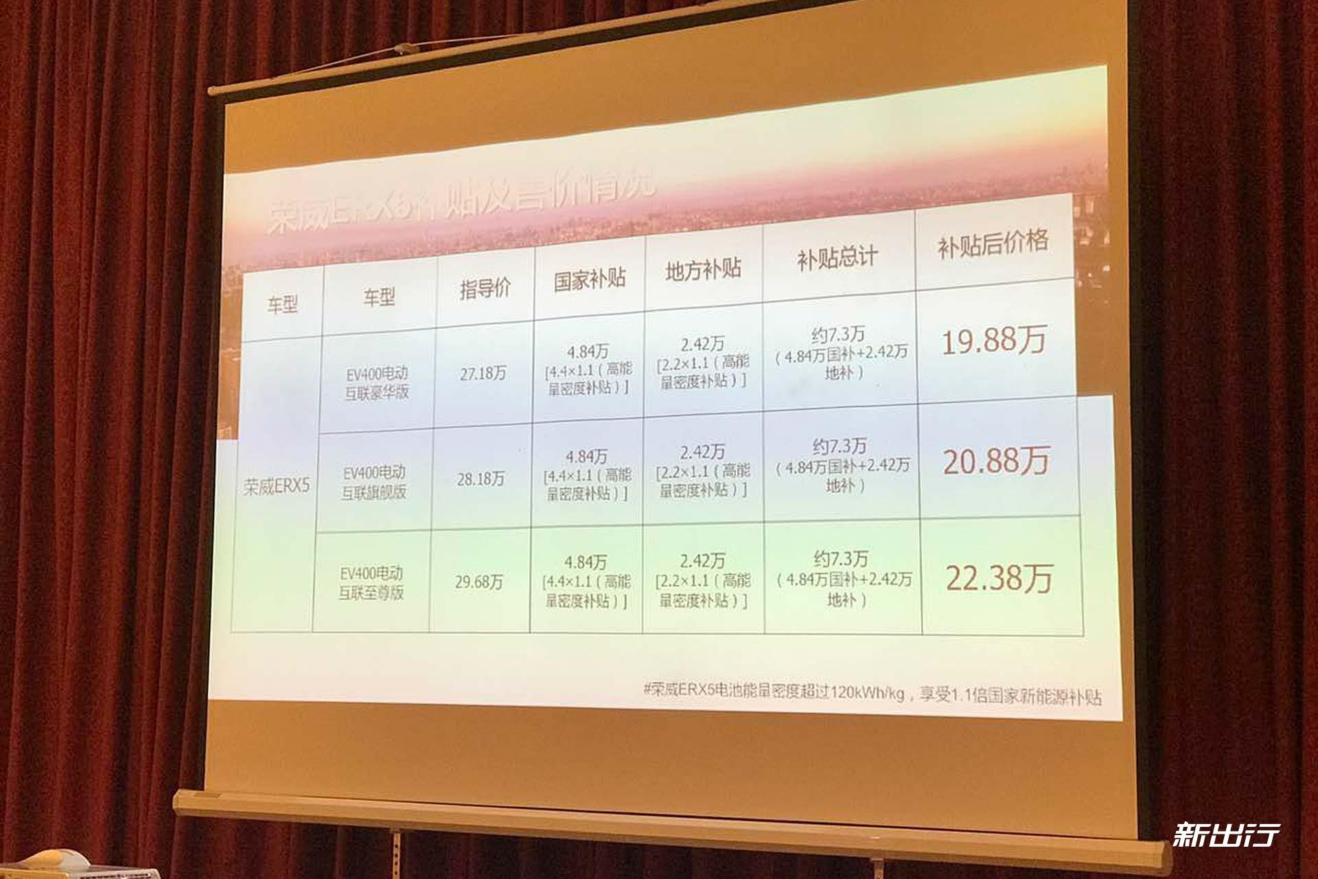 荣威ERX5补贴后价格.jpg