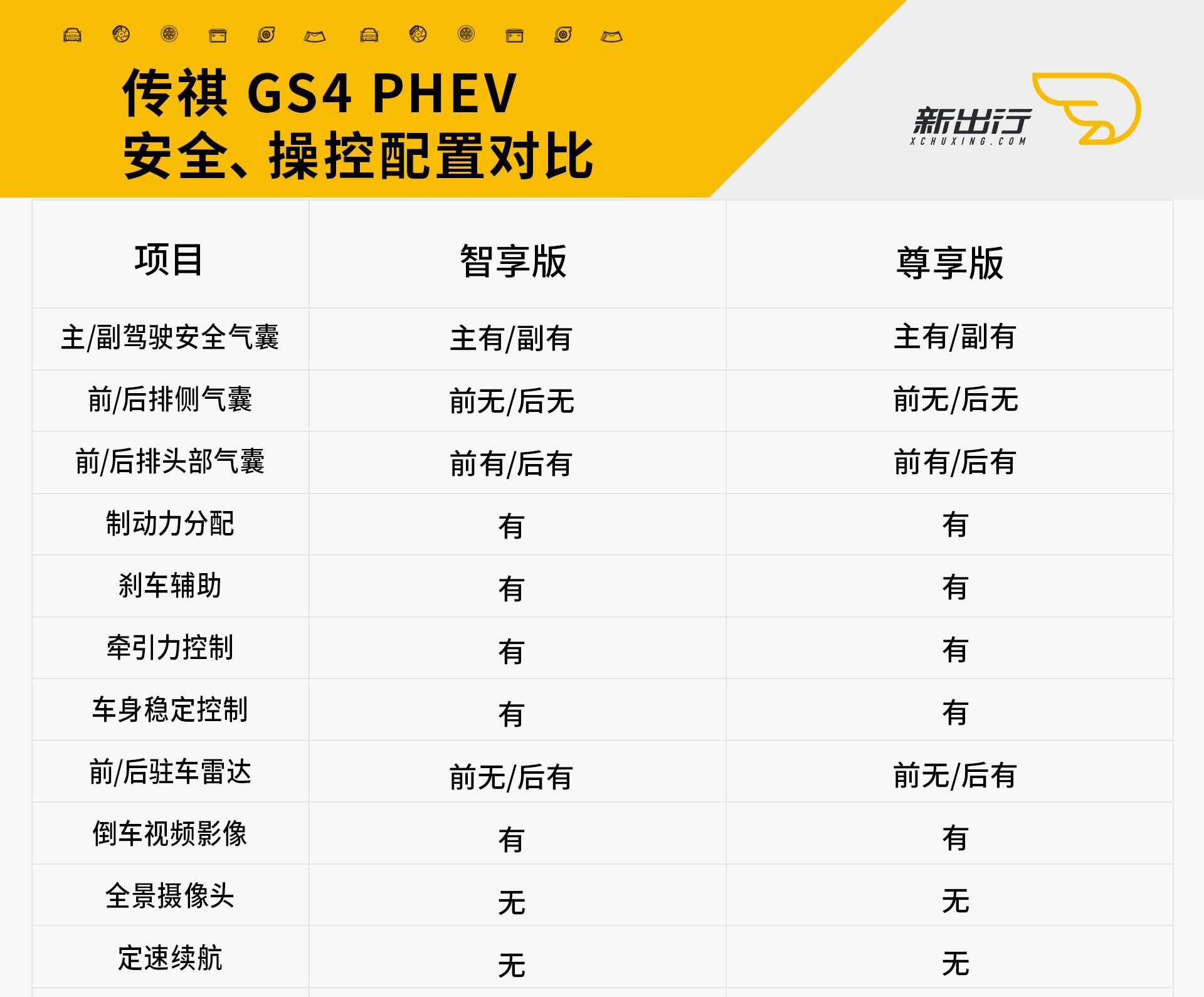 GS4安全对比_副本.jpg