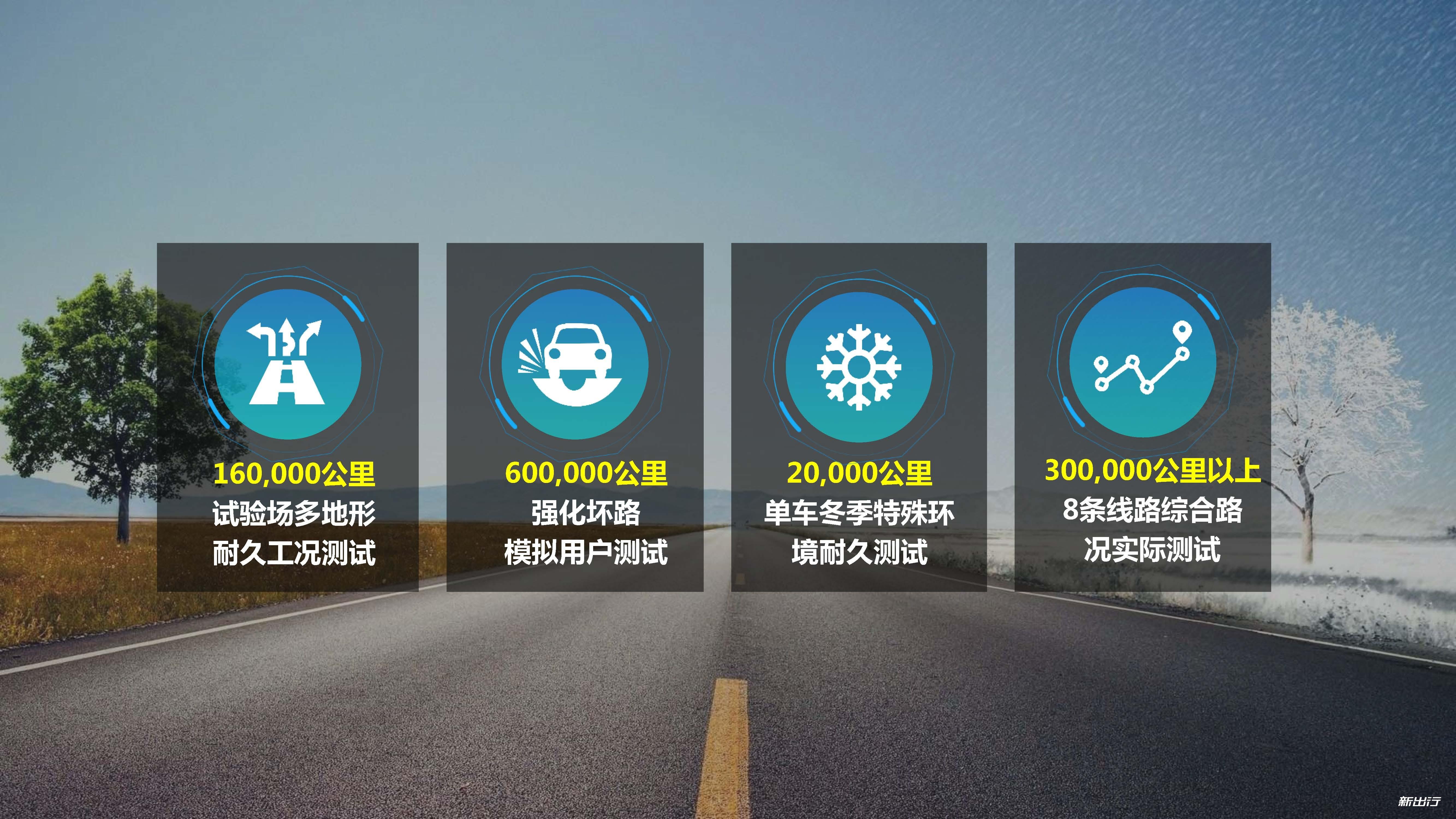 宋DM媒体试驾产品讲解PPT(媒体)_页面_03.jpg
