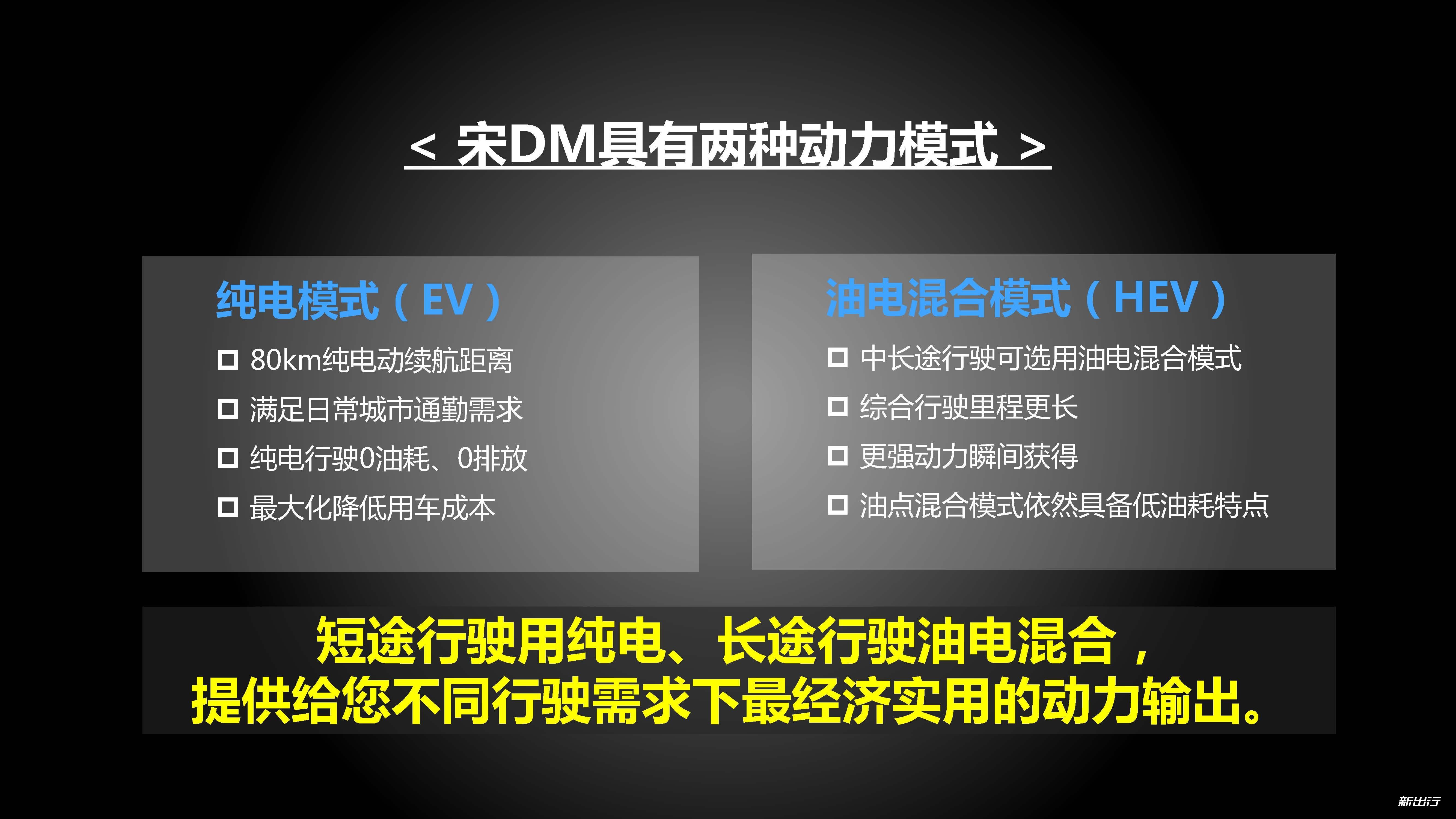 宋DM媒体试驾产品讲解PPT(媒体)_页面_16.jpg