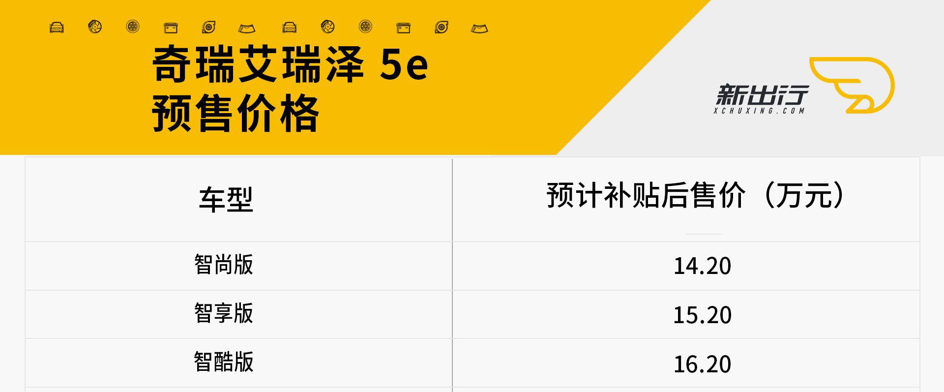 艾瑞泽5e_预售价格表.jpg