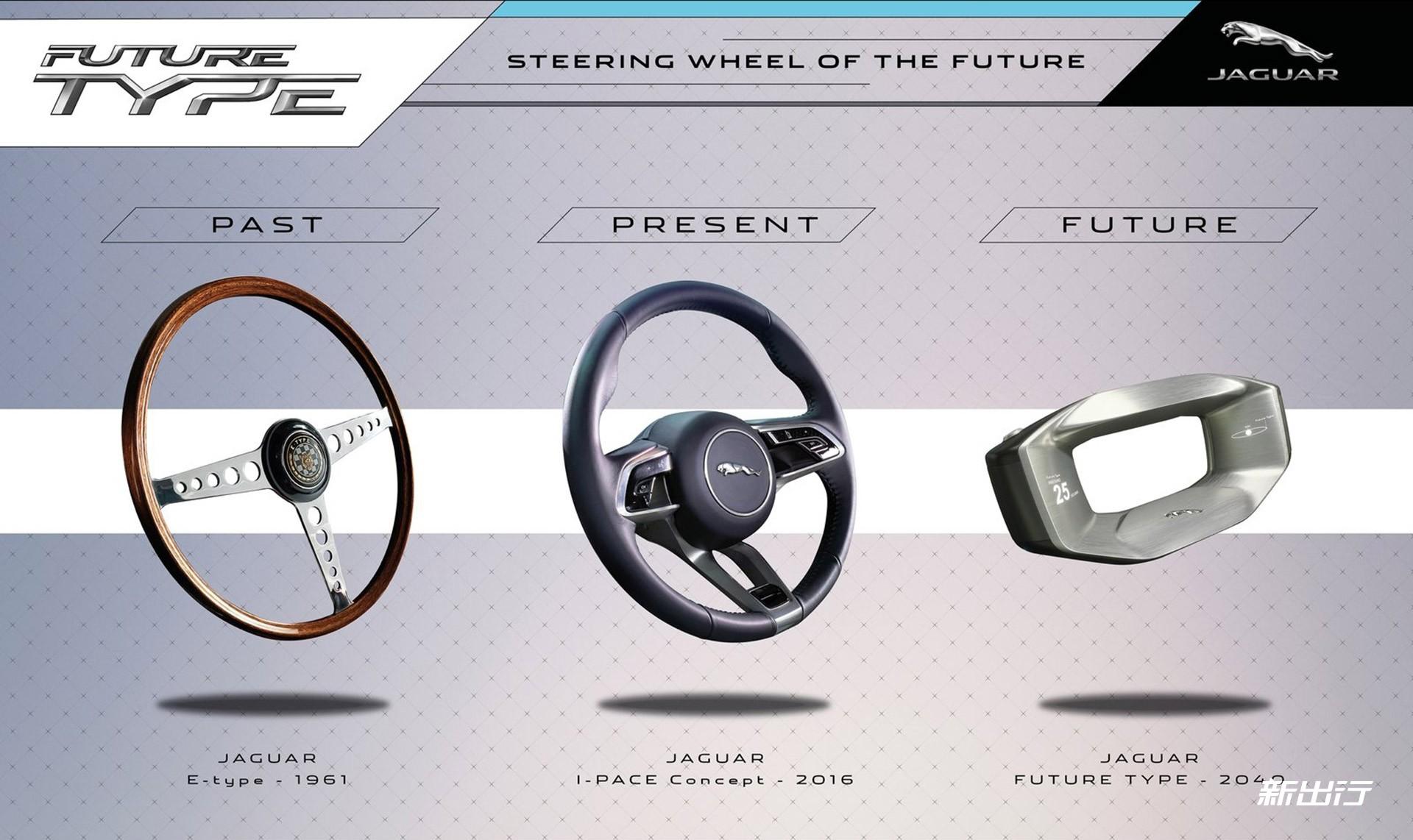 8-捷豹Future-Type概念车.jpg