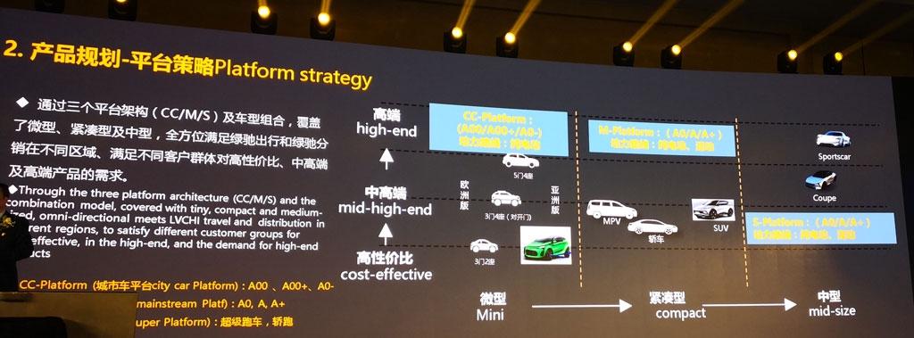 绿驰汽车的车型计划.jpg