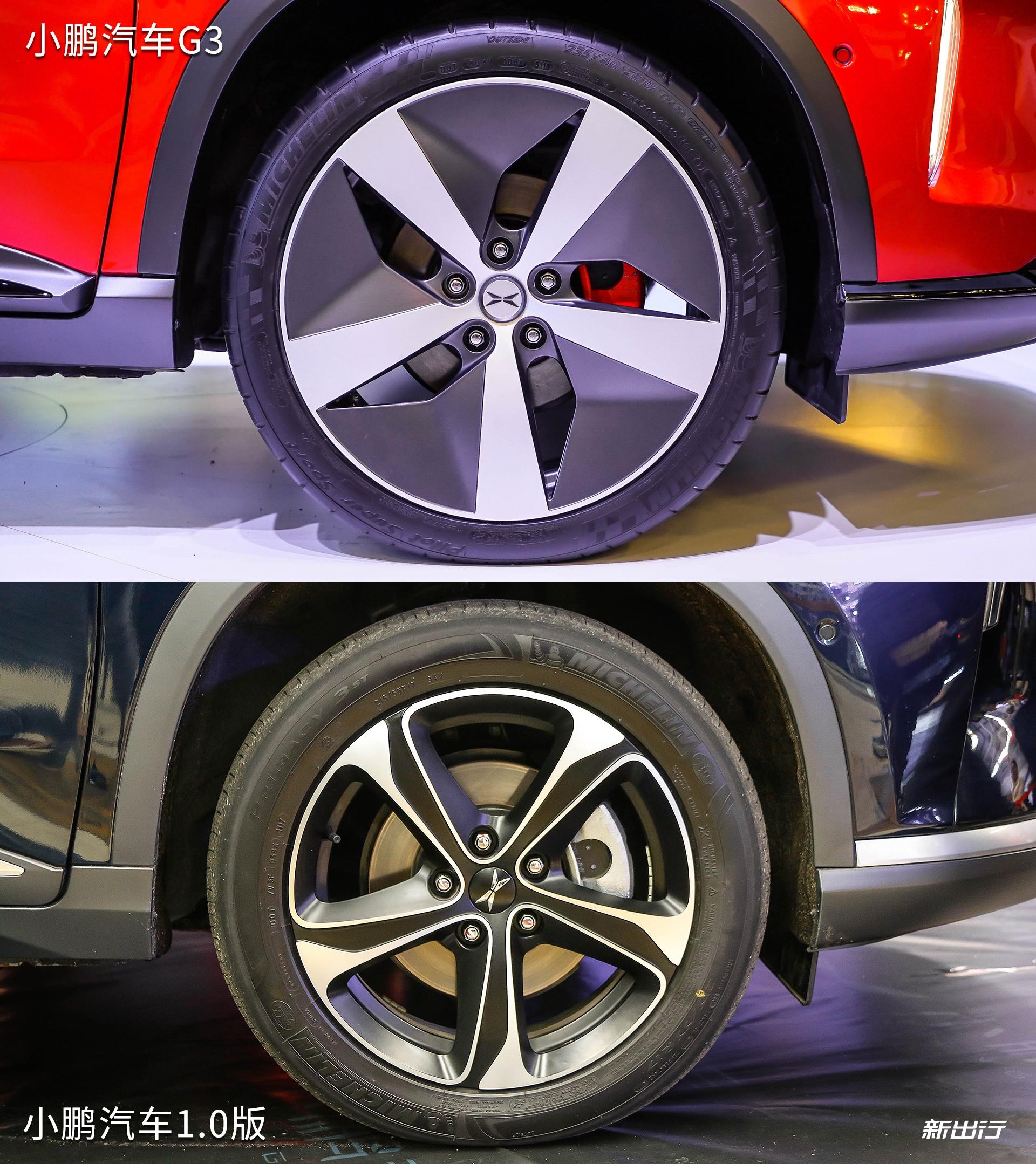 轮毂和轮胎对比.jpg