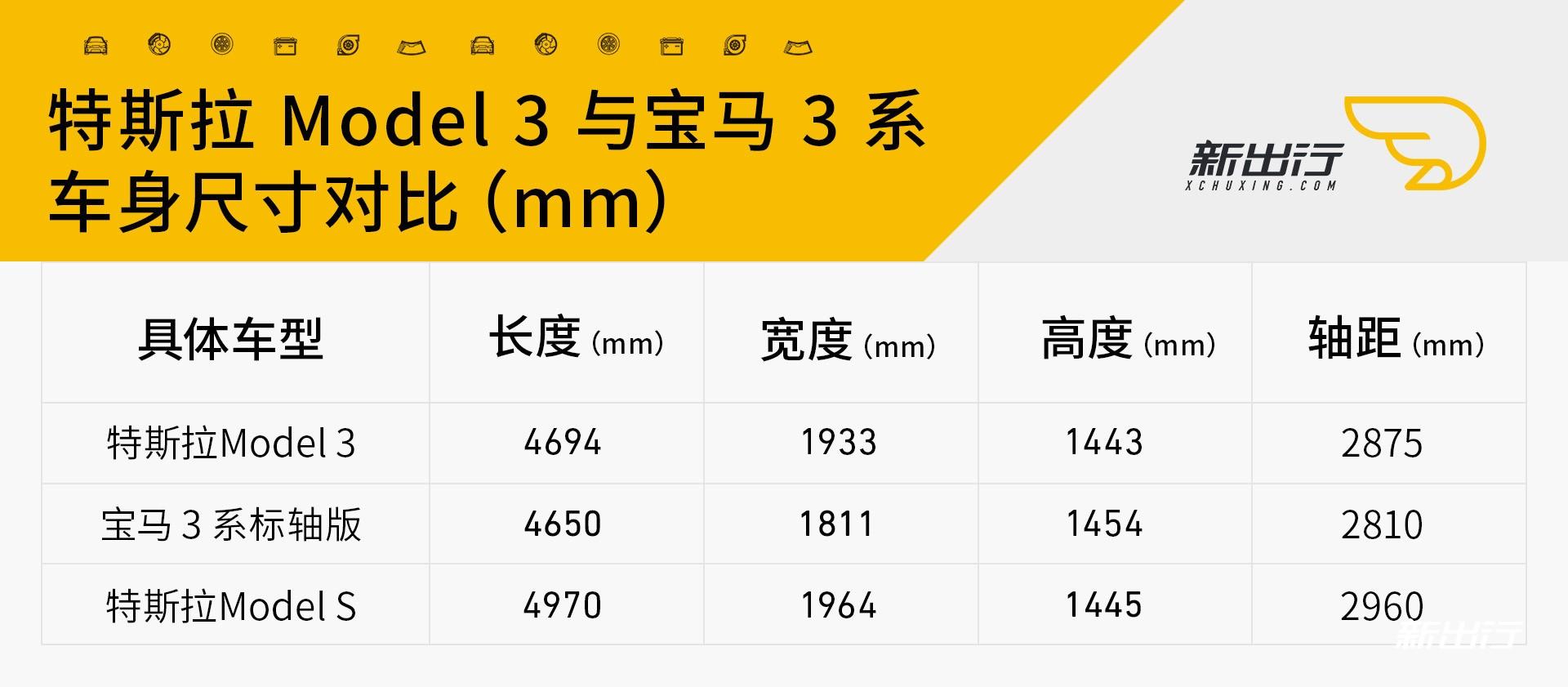 3-车身尺寸对比.jpg